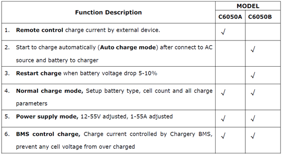 chargery model power, specially design the balance charger built in