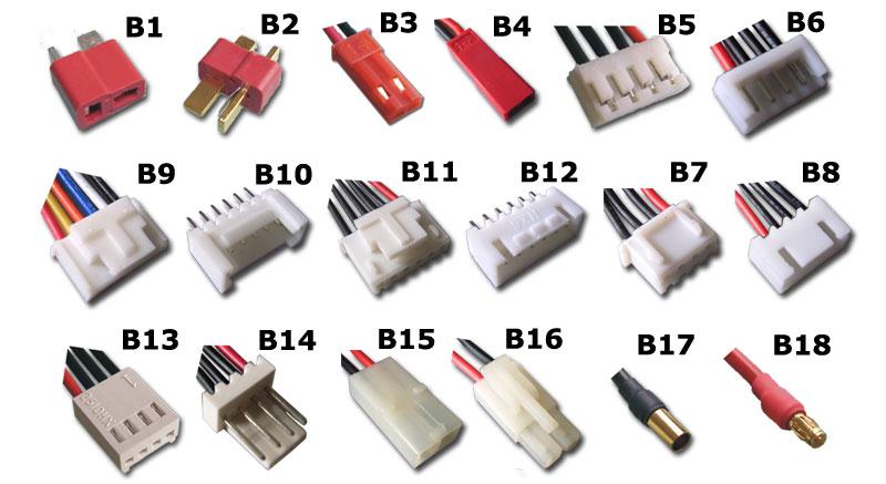 Terminal connectors types